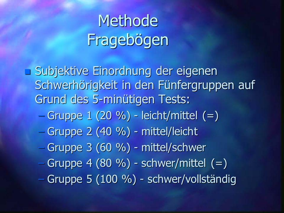 Methode Fragebögen Subjektive Einordnung der eigenen Schwerhörigkeit in den Fünfergruppen auf Grund des 5-minütigen Tests: