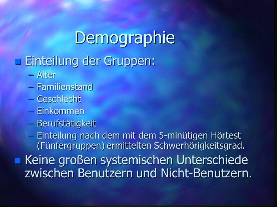 Demographie Einteilung der Gruppen: