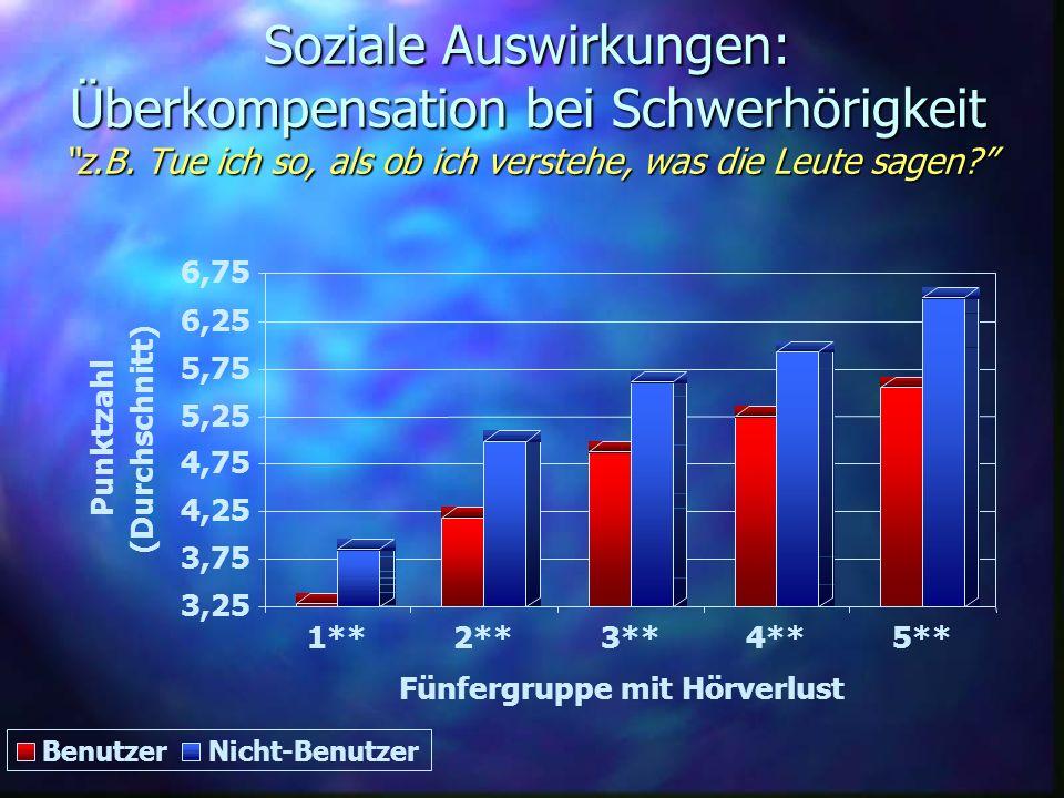 Soziale Auswirkungen: Überkompensation bei Schwerhörigkeit z. B