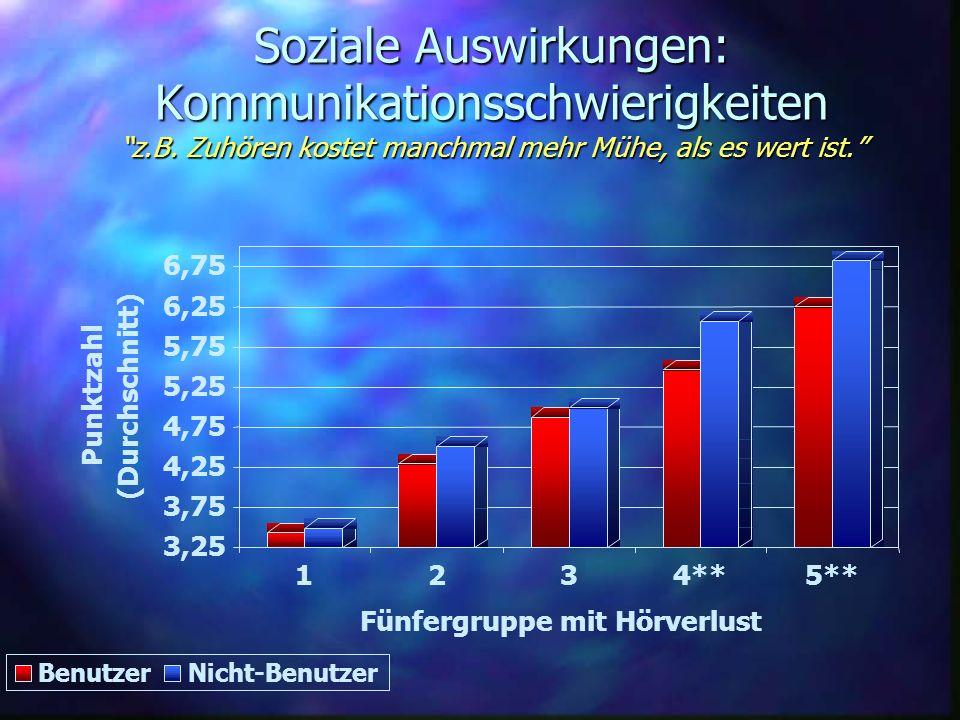 Soziale Auswirkungen: Kommunikationsschwierigkeiten z. B