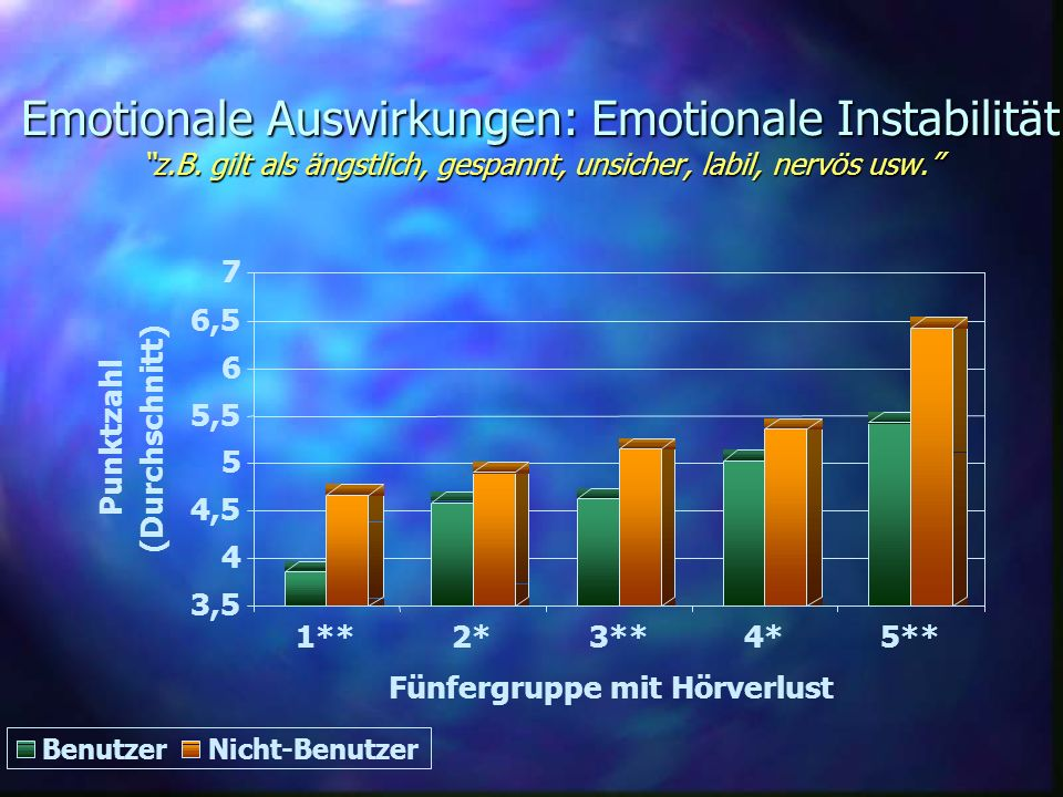 Emotionale Auswirkungen: Emotionale Instabilität z. B