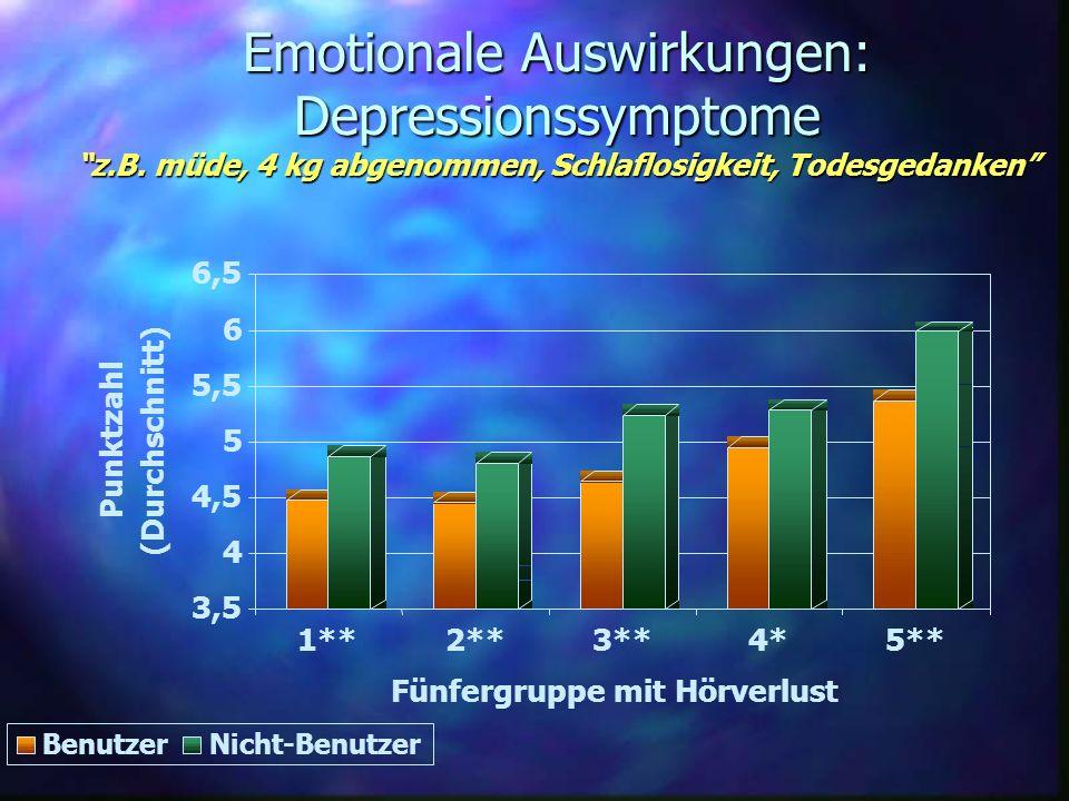 Emotionale Auswirkungen: Depressionssymptome z. B