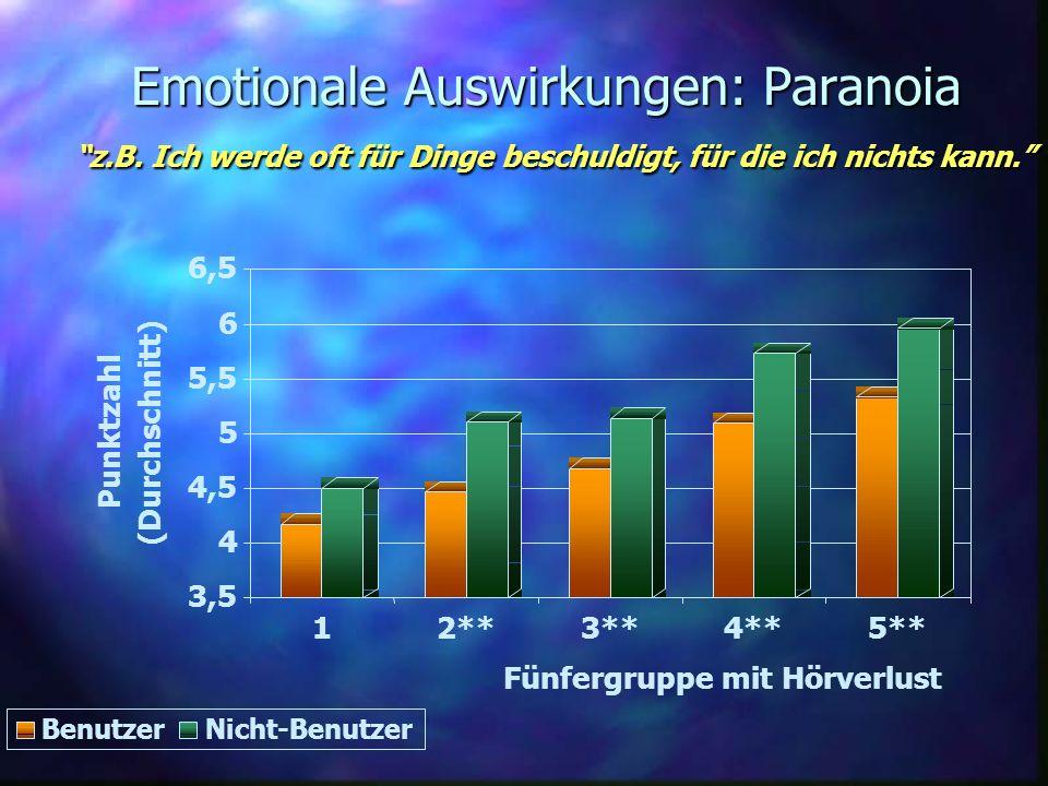 Emotionale Auswirkungen: Paranoia z. B