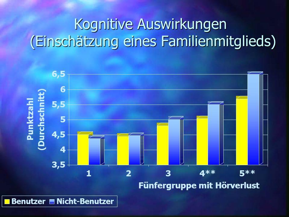Kognitive Auswirkungen (Einschätzung eines Familienmitglieds)