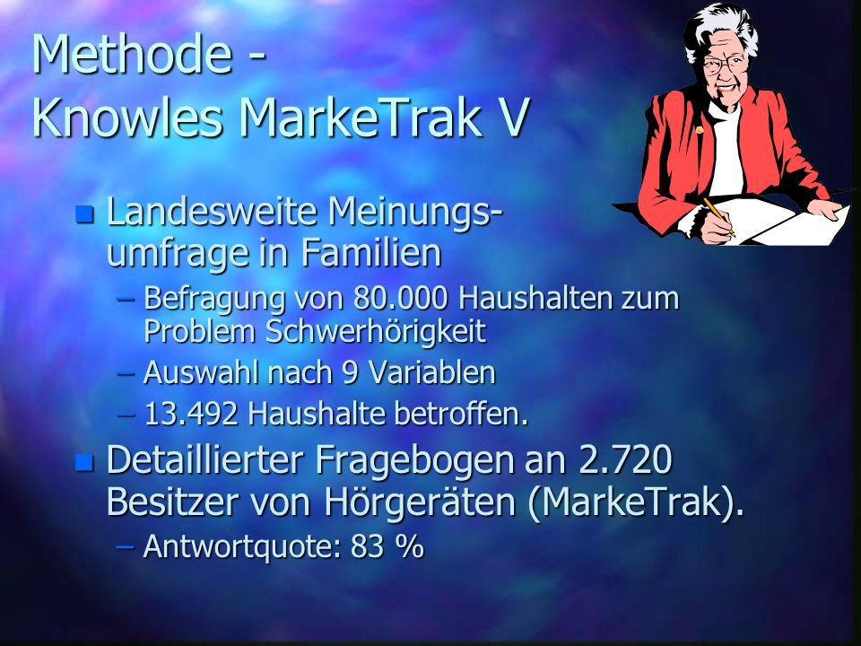 Methode - Knowles MarkeTrak V