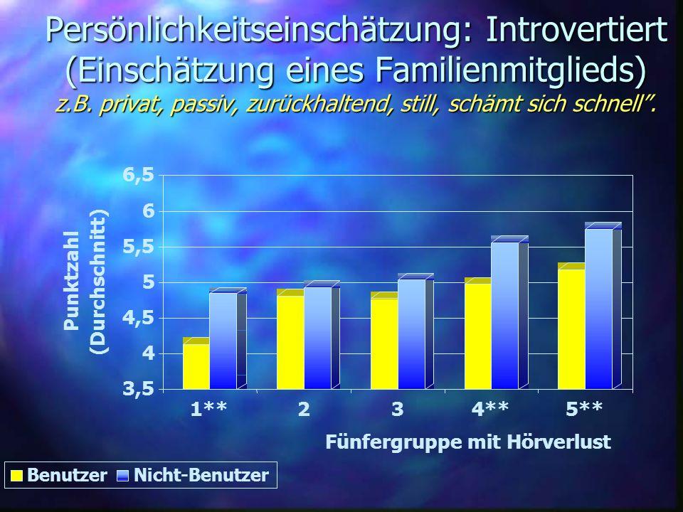 Persönlichkeitseinschätzung: Introvertiert (Einschätzung eines Familienmitglieds) z.B. privat, passiv, zurückhaltend, still, schämt sich schnell .