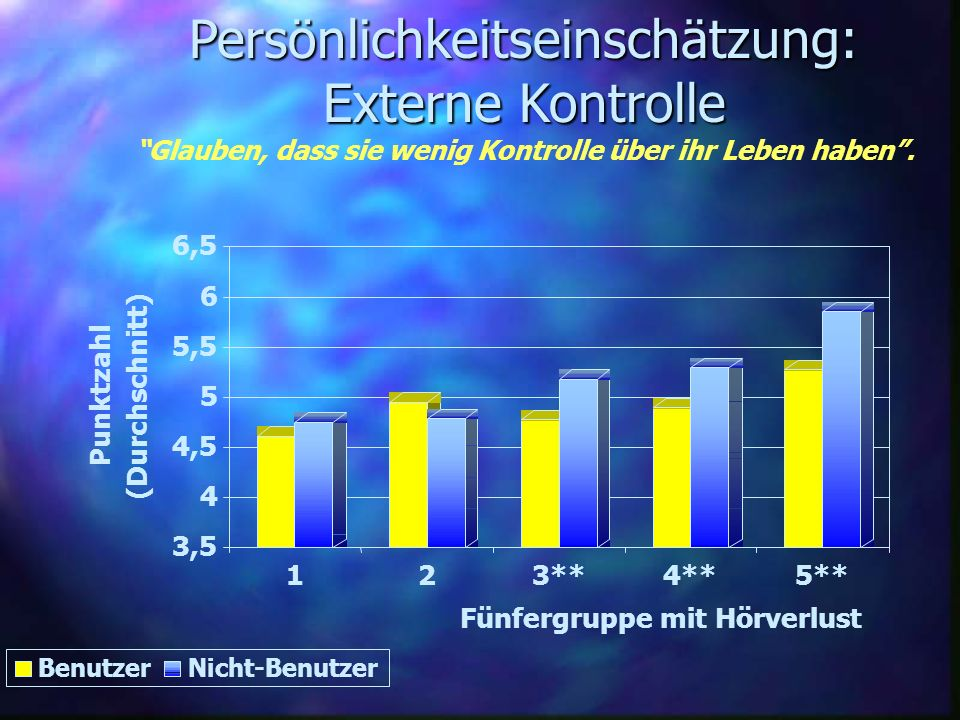 Persönlichkeitseinschätzung: Externe Kontrolle Glauben, dass sie wenig Kontrolle über ihr Leben haben .