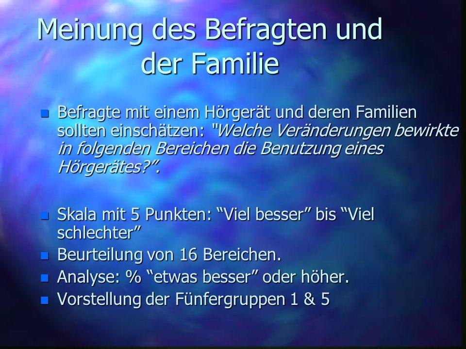Meinung des Befragten und der Familie