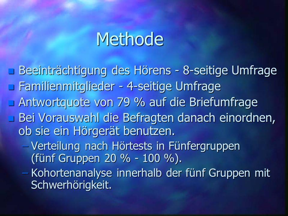 Methode Beeinträchtigung des Hörens - 8-seitige Umfrage