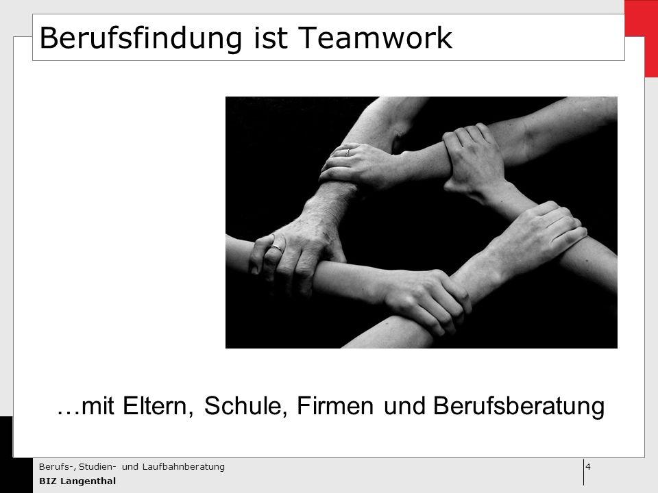 Berufsfindung ist Teamwork