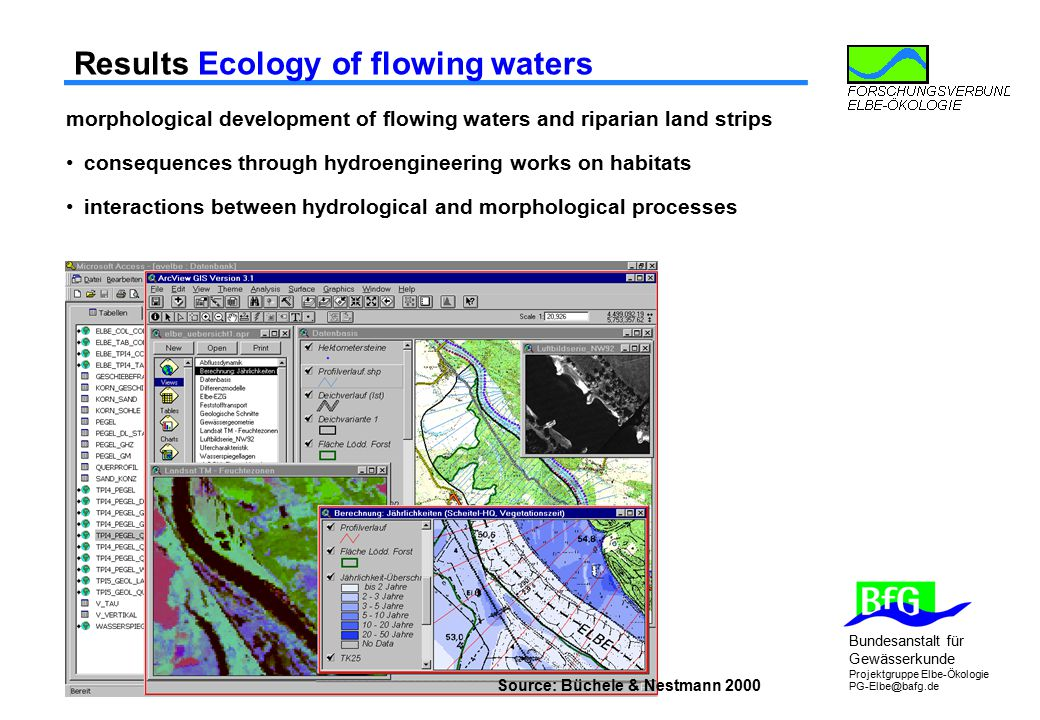 Results Ecology of flowing waters