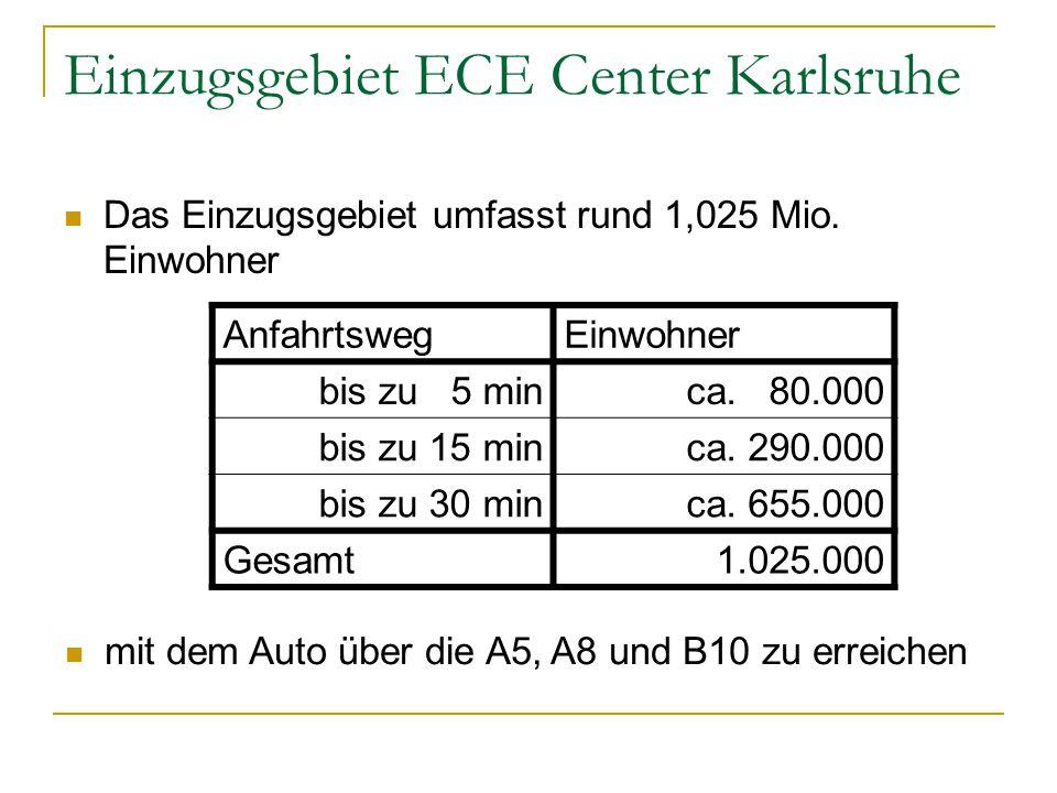 Einzugsgebiet ECE Center Karlsruhe