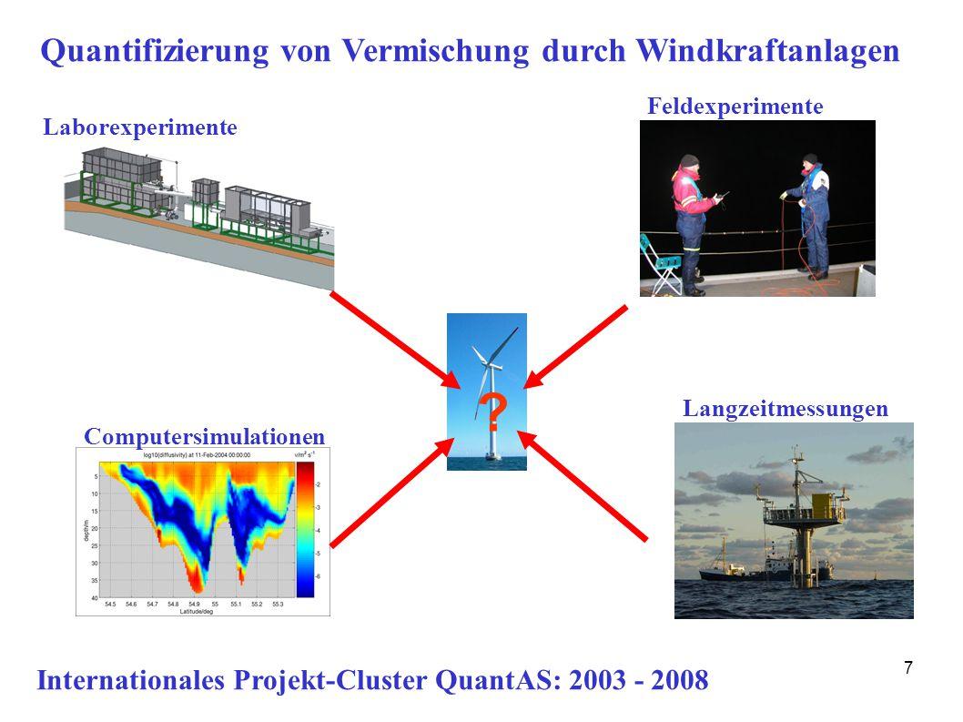 Quantifizierung von Vermischung durch Windkraftanlagen