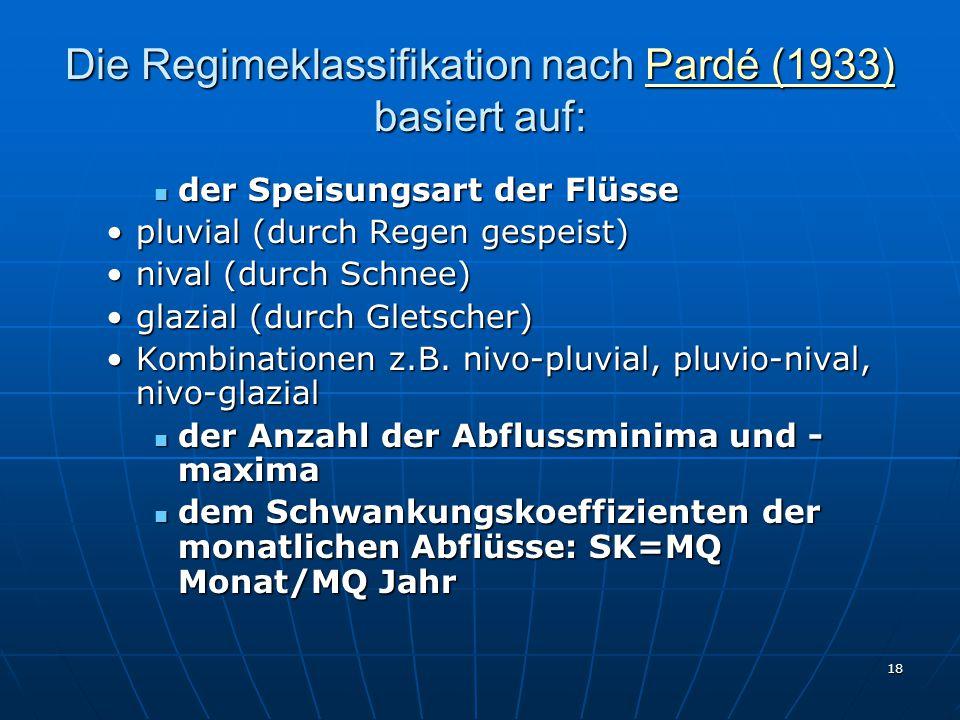 Die Regimeklassifikation nach Pardé (1933) basiert auf: