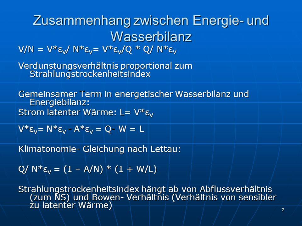 Zusammenhang zwischen Energie- und Wasserbilanz