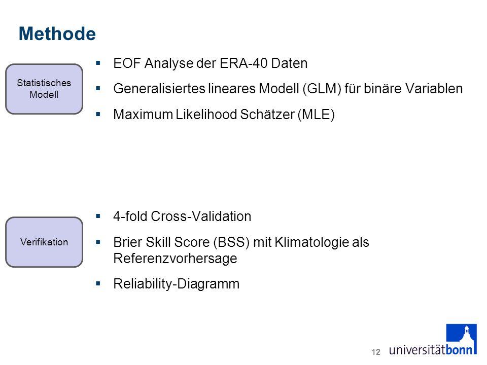 Methode EOF Analyse der ERA-40 Daten