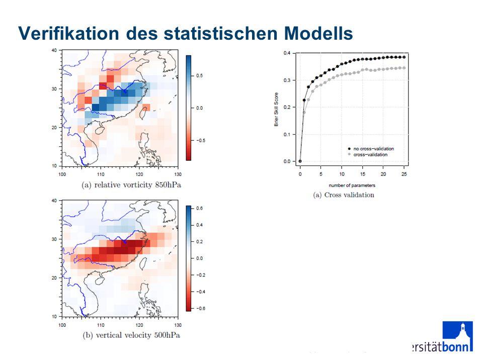 Verifikation des statistischen Modells