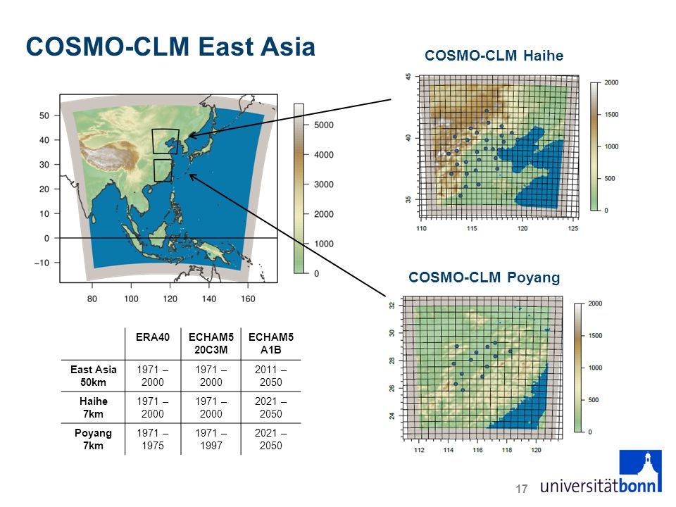 COSMO-CLM East Asia COSMO-CLM Haihe COSMO-CLM Poyang