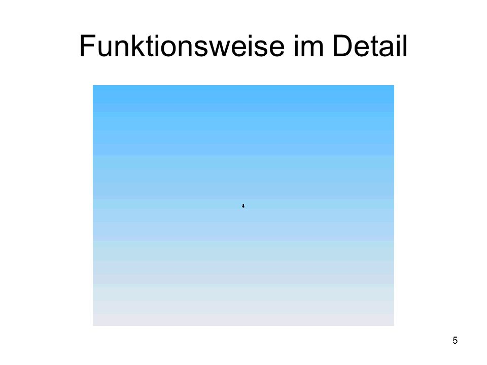 Funktionsweise im Detail
