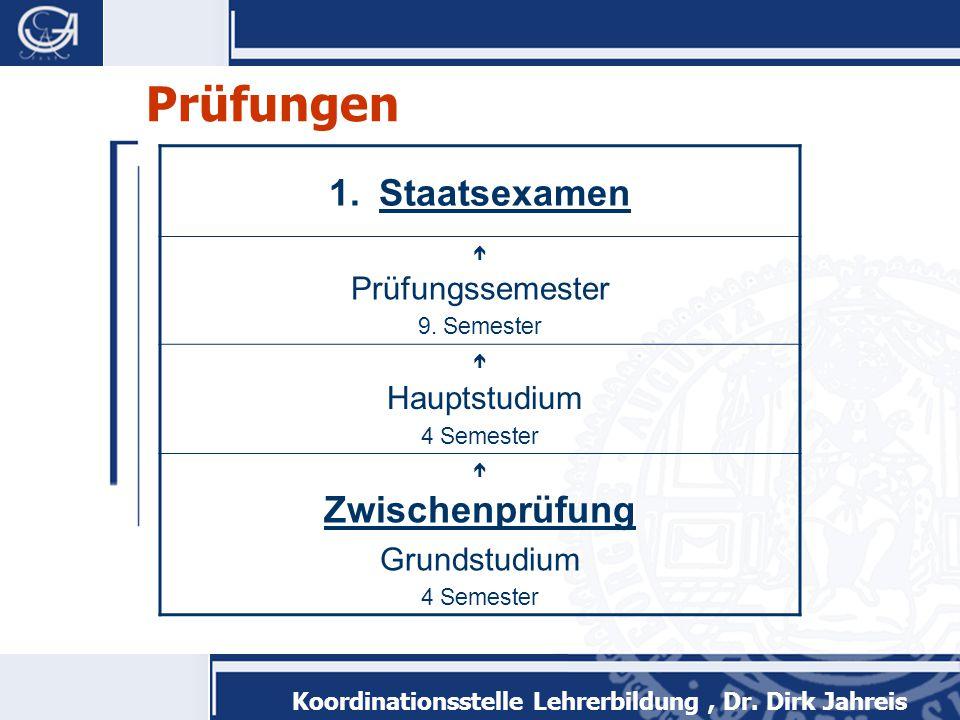 Prüfungen Staatsexamen Zwischenprüfung Hauptstudium Prüfungssemester