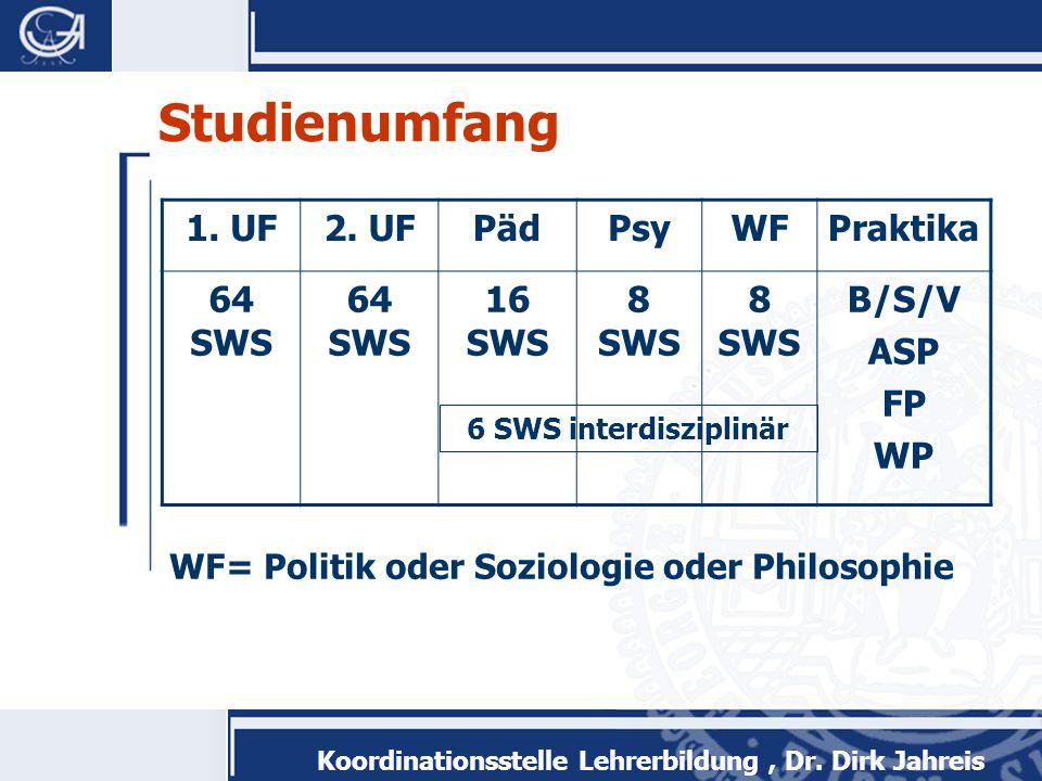 Studienumfang 1. UF 2. UF Päd Psy WF Praktika 64 SWS 16 SWS 8 SWS