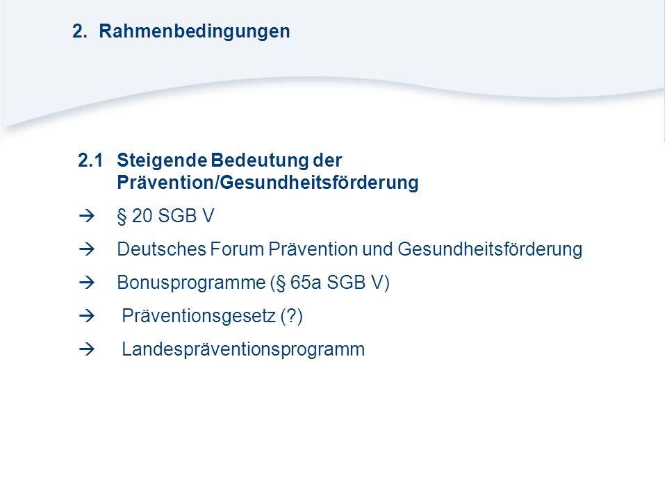 2. Rahmenbedingungen 2.1 Steigende Bedeutung der Prävention/Gesundheitsförderung.  § 20 SGB V.