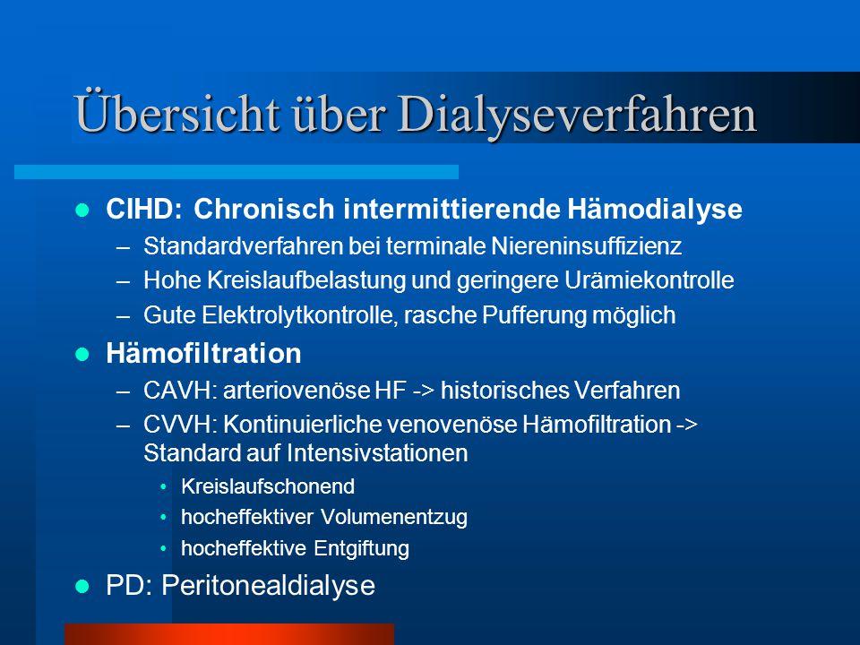 Übersicht über Dialyseverfahren