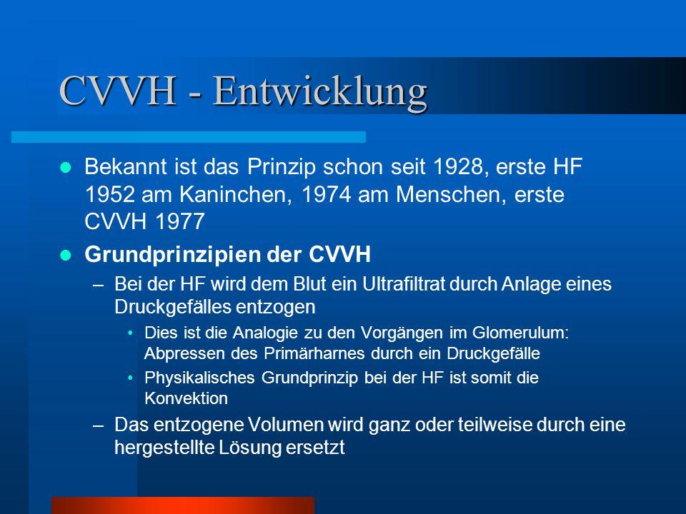 CVVH - Entwicklung Bekannt ist das Prinzip schon seit 1928, erste HF 1952 am Kaninchen, 1974 am Menschen, erste CVVH 1977.