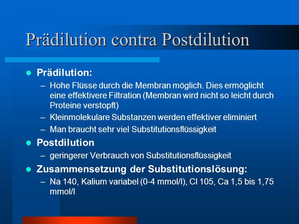 Prädilution contra Postdilution