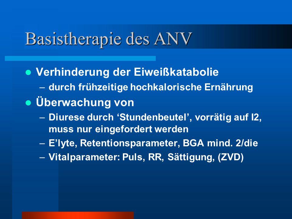 Basistherapie des ANV Verhinderung der Eiweißkatabolie Überwachung von