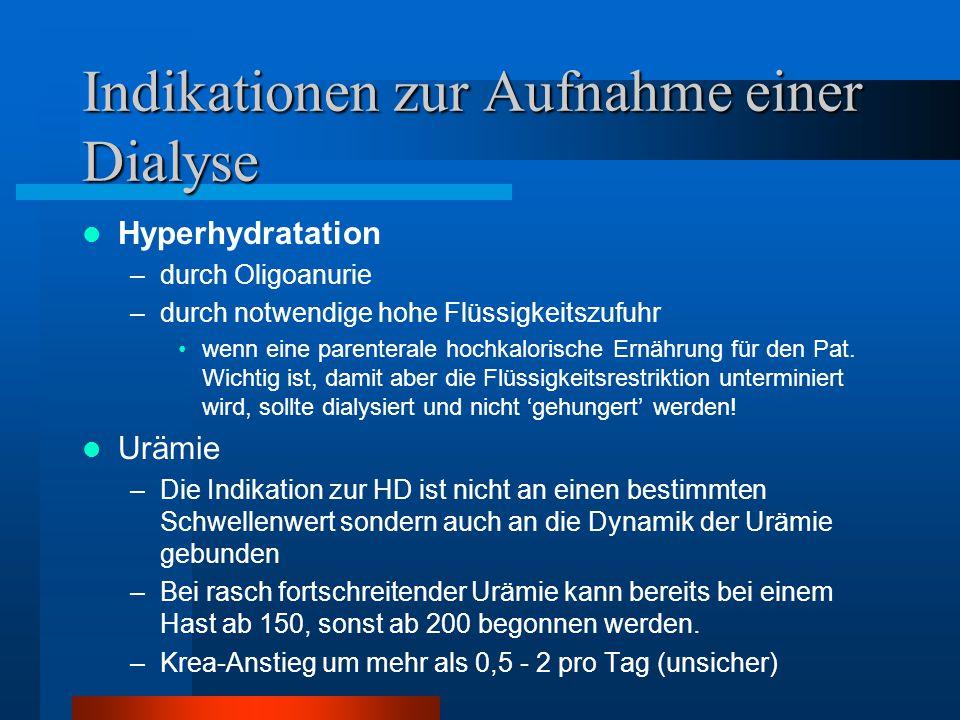 Indikationen zur Aufnahme einer Dialyse