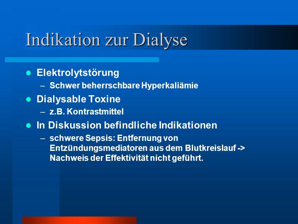 Indikation zur Dialyse