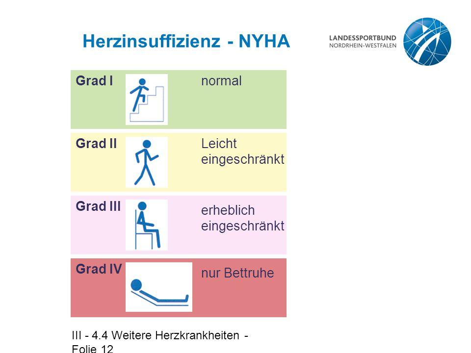 Herzinsuffizienz - NYHA