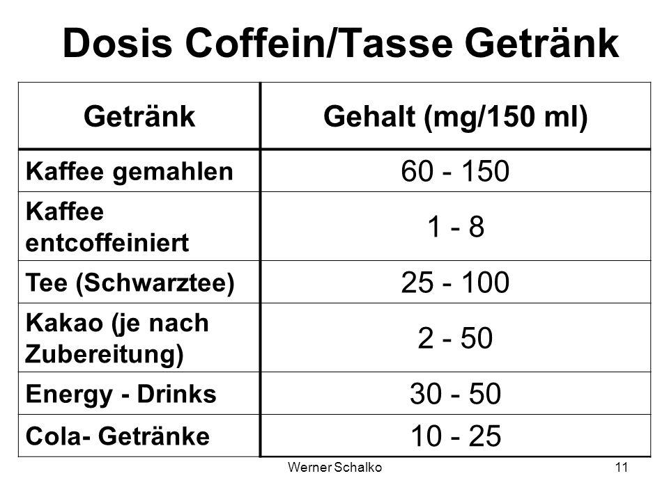 Dosis Coffein/Tasse Getränk