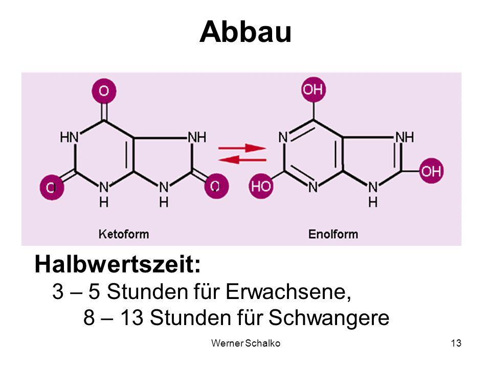 Abbau Halbwertszeit: Teilw. Demethyliert, oxidiert und acetyliert