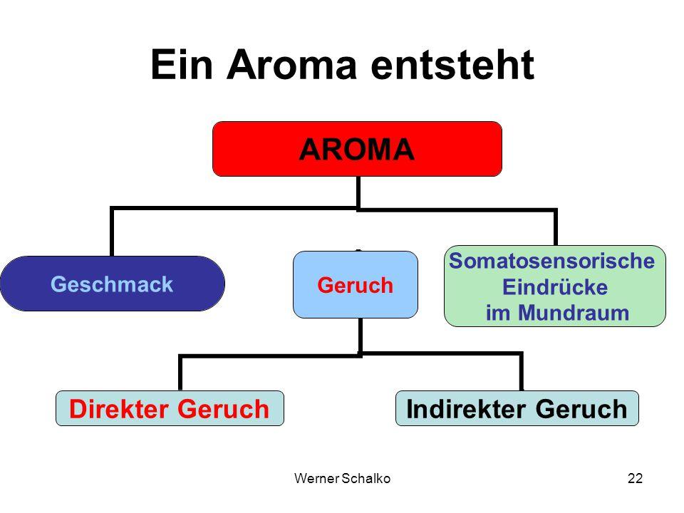 Ein Aroma entsteht Werner Schalko