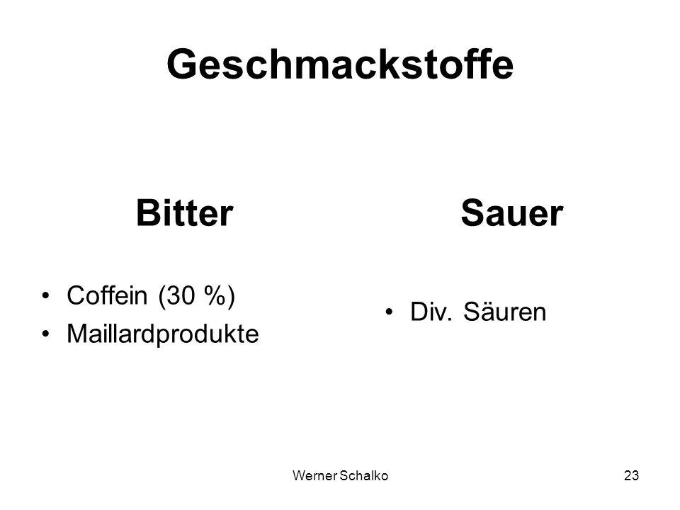 Geschmackstoffe Bitter Sauer Coffein (30 %) Div. Säuren