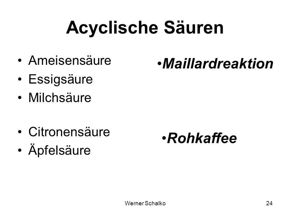 Acyclische Säuren Maillardreaktion Rohkaffee Ameisensäure Essigsäure