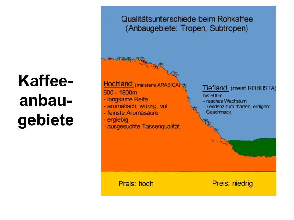 Kaffee-anbau-gebiete