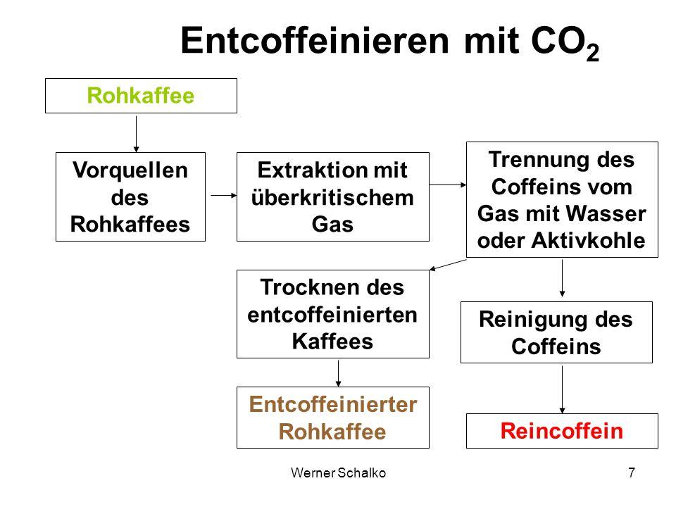 Entcoffeinieren mit CO2