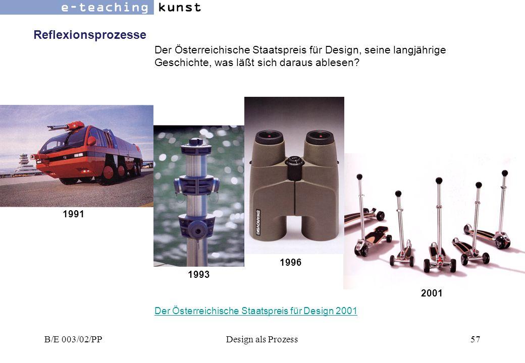 Reflexionsprozesse Der Österreichische Staatspreis für Design, seine langjährige Geschichte, was läßt sich daraus ablesen