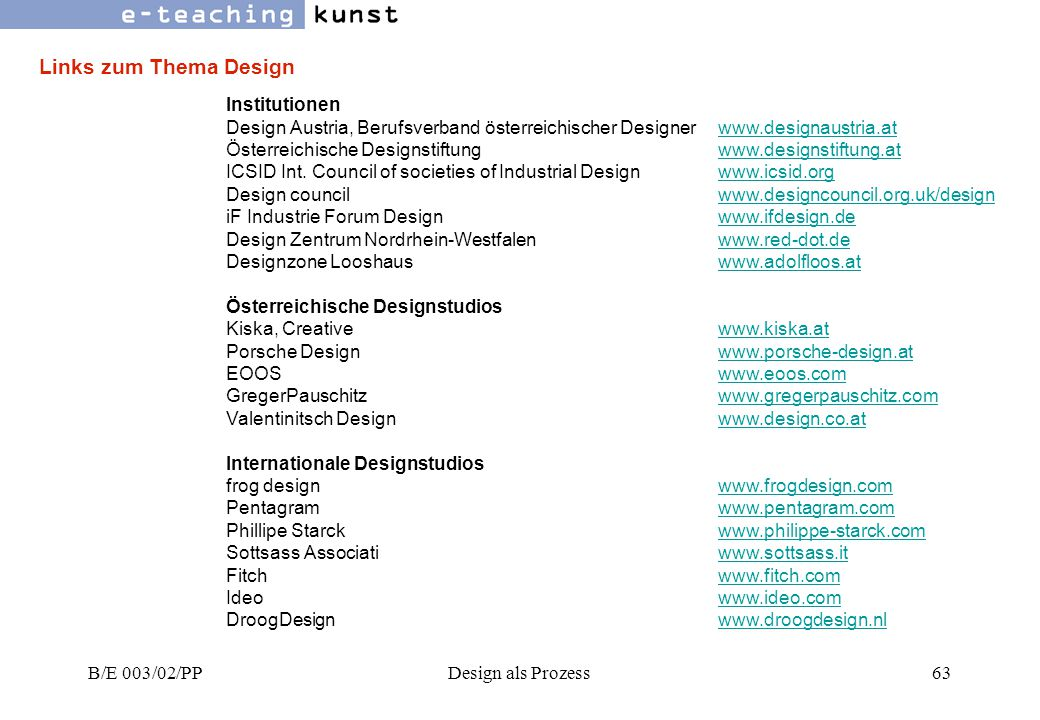 Links zum Thema Design Institutionen