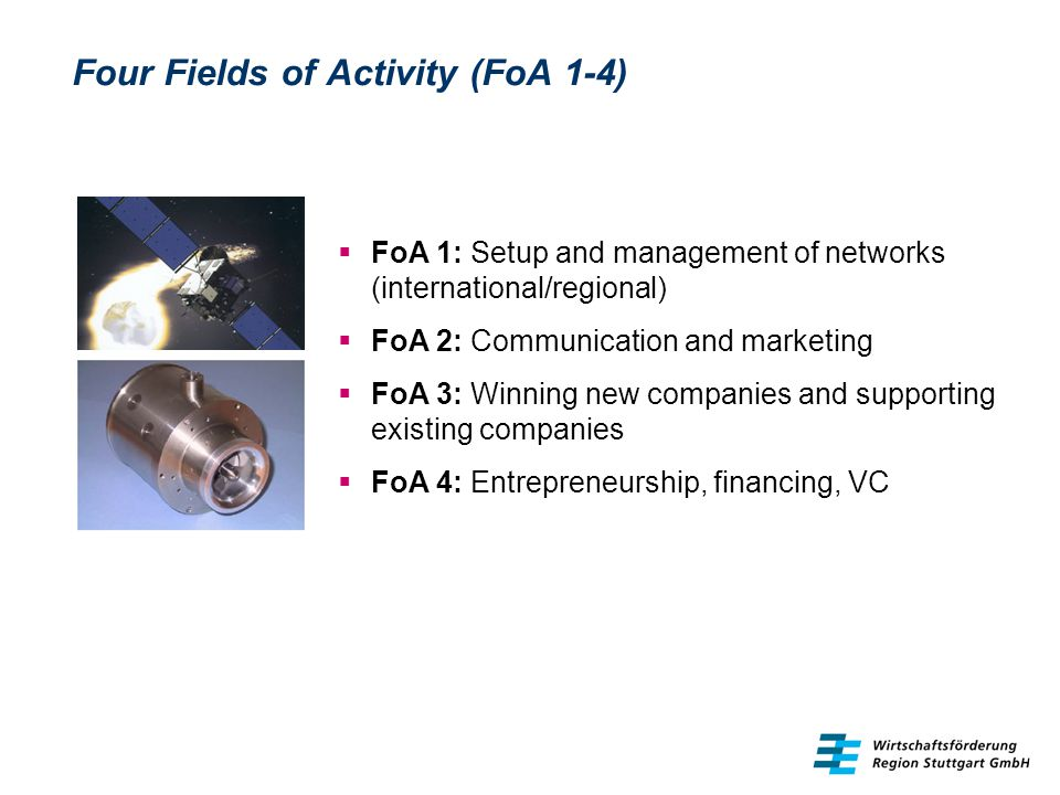 Four Fields of Activity (FoA 1-4)