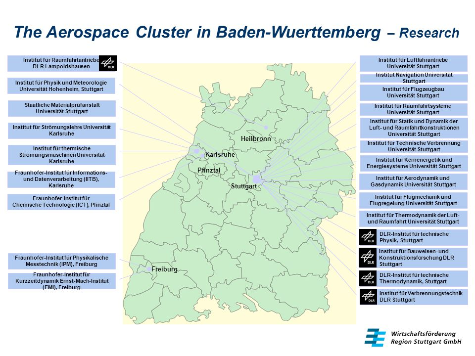 The Aerospace Cluster in Baden-Wuerttemberg – Research