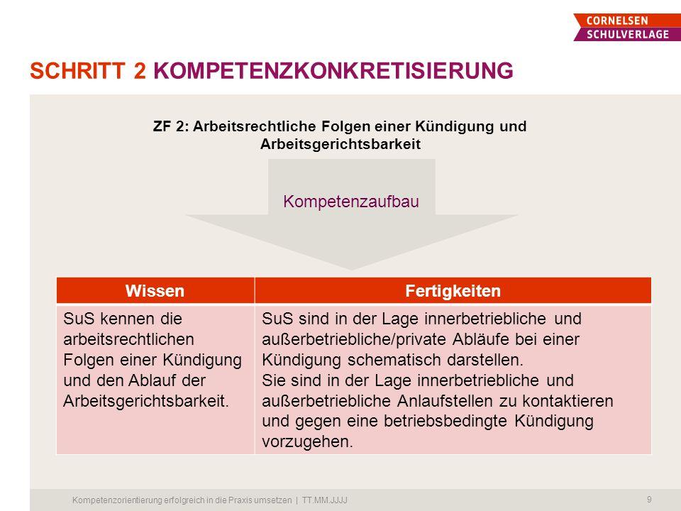 Schritt 2 Kompetenzkonkretisierung