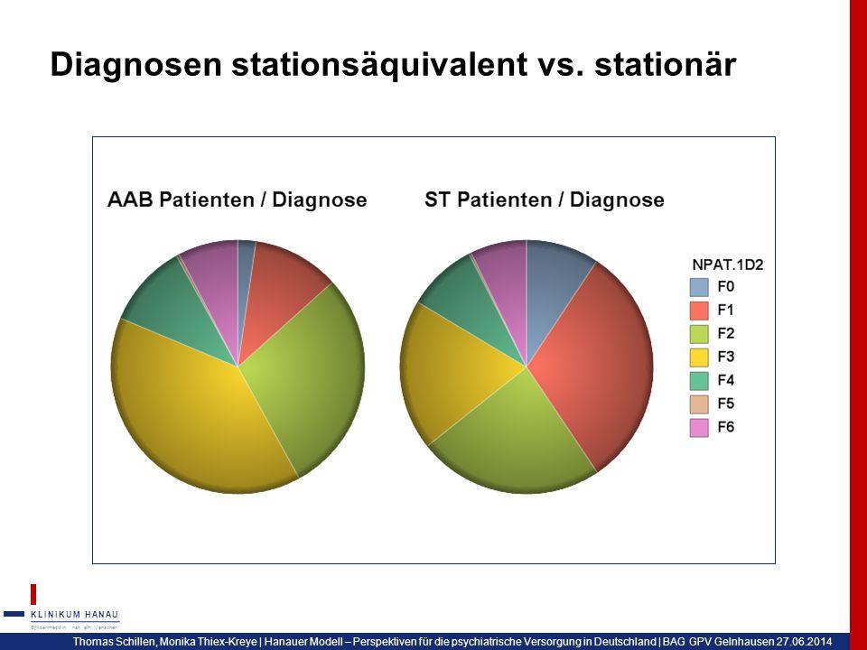Diagnosen stationsäquivalent vs. stationär