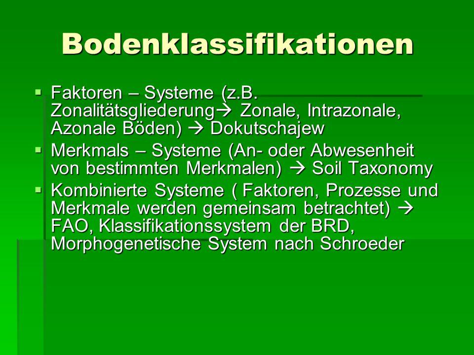 Bodenklassifikationen