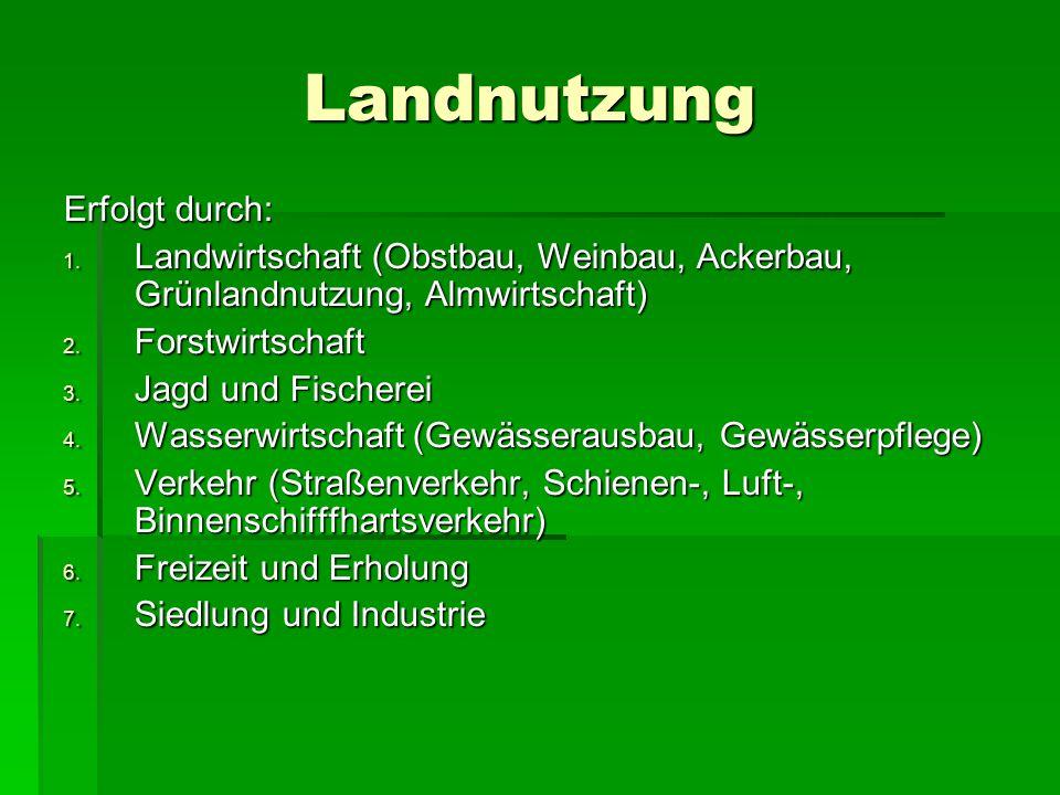 Landnutzung Erfolgt durch: