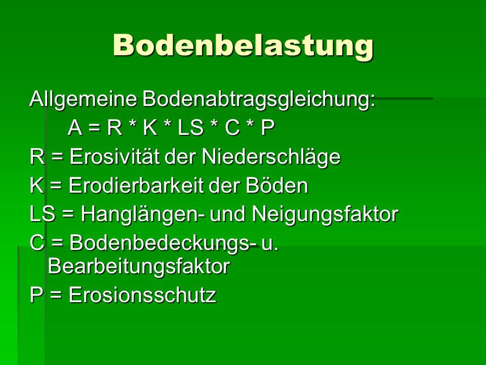Bodenbelastung Allgemeine Bodenabtragsgleichung: