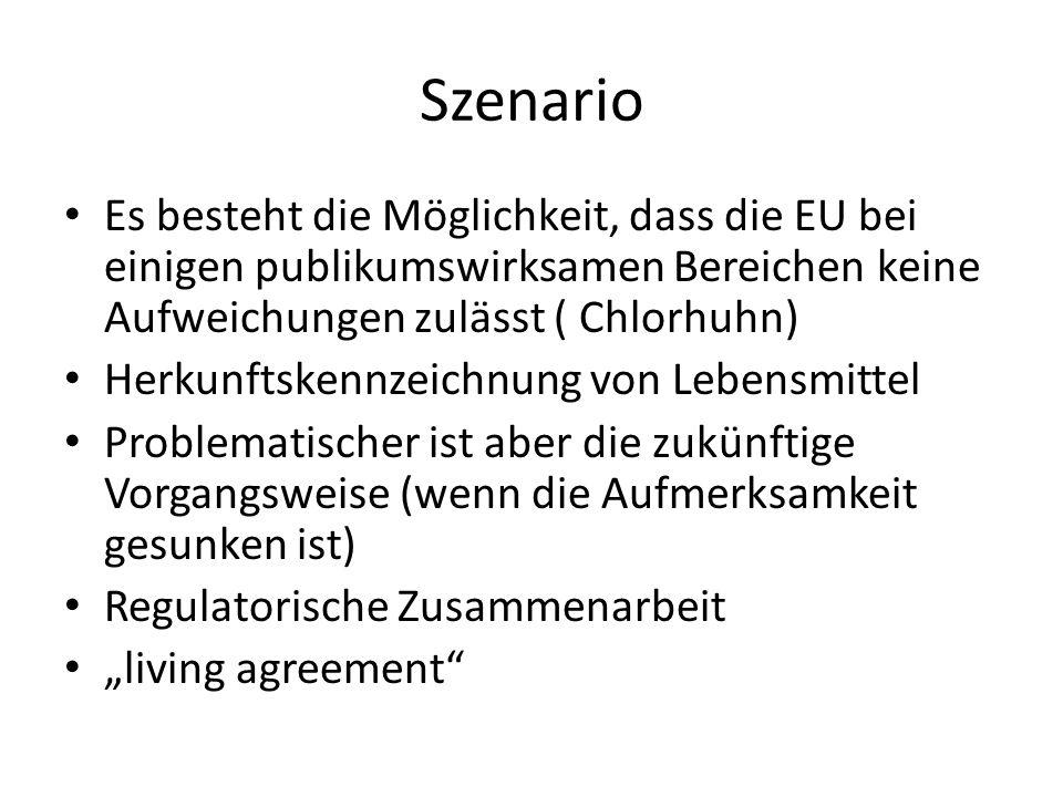 Szenario Es besteht die Möglichkeit, dass die EU bei einigen publikumswirksamen Bereichen keine Aufweichungen zulässt ( Chlorhuhn)